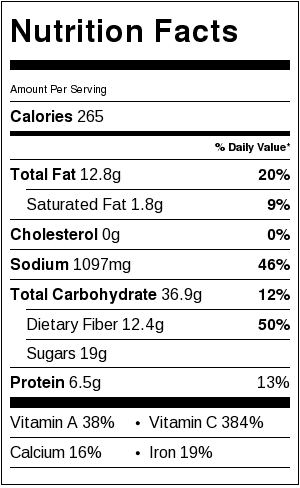 nutritious-information-ratatouille