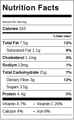 Muesli Recipe: A Healthy and Delicious Breakfast Idea - Nutrition Facts Card