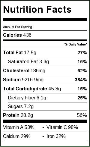 nutritious-information-ramen