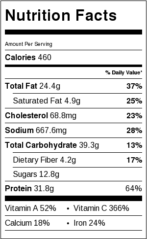nutritional-information-parchment-salmon