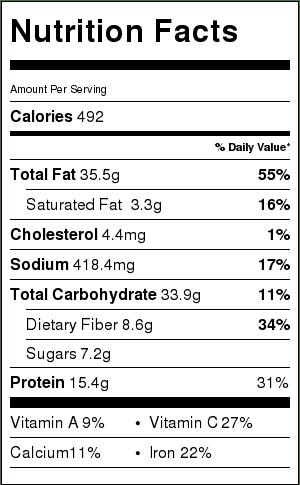 nutritious-information-falafel
