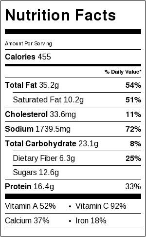 Strawberry Poppy Seed Salad with Asparagus and Rhubarb Nutrition Facts Card