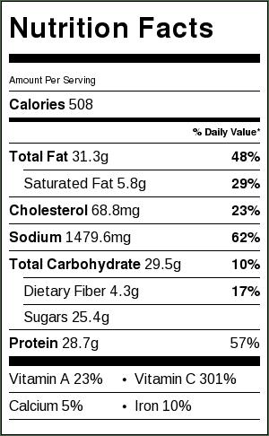 nutritious-information-honey-glazed-salmon