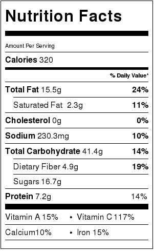 nutritious-informaion-watermelon-gazpacho