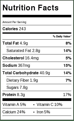nutritious-information-blueberry-ricotta-pancakes