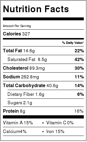 Homemade French Brioche Bread Nutrition Facts Card