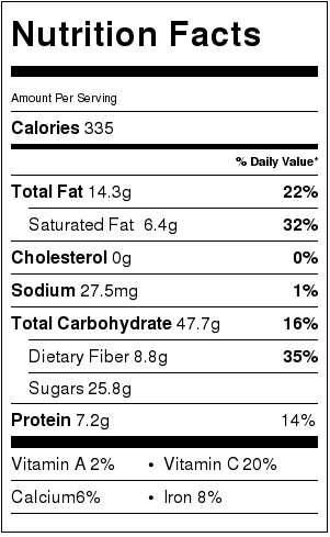 nutritious-information-vegan-plum-crisp-coconut