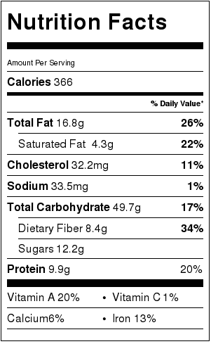 Healthy Cinnamon Sweet Potato Rolls Nutrition Facts Card