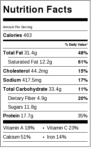 Roasted Spaghetti Squash with Mushrooms Nutrition Facts Card