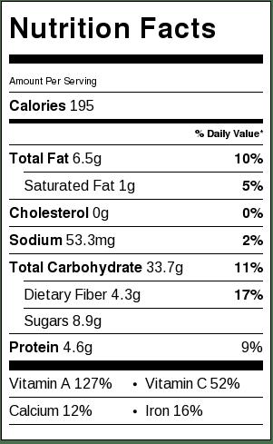 nutritious-information-easy-pumpkin-soup-millet-pumpkin-bowls