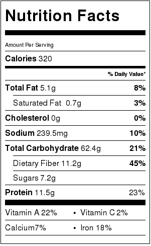 Healthy Pumpkin Bread with Walnuts Nutritious Information Card