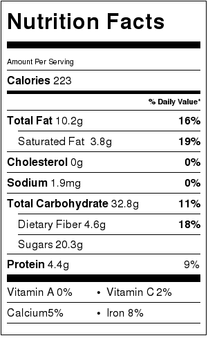 Healthy Chewy No Bake Granola Bars - Nutrition Facts Card