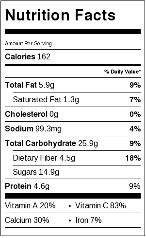 Delicious Kale Smoothie Nutrition Facts Card