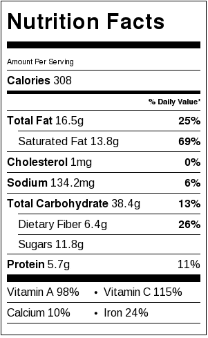Vegetarian Red Curry Stir Fry Nutrition Facts Card