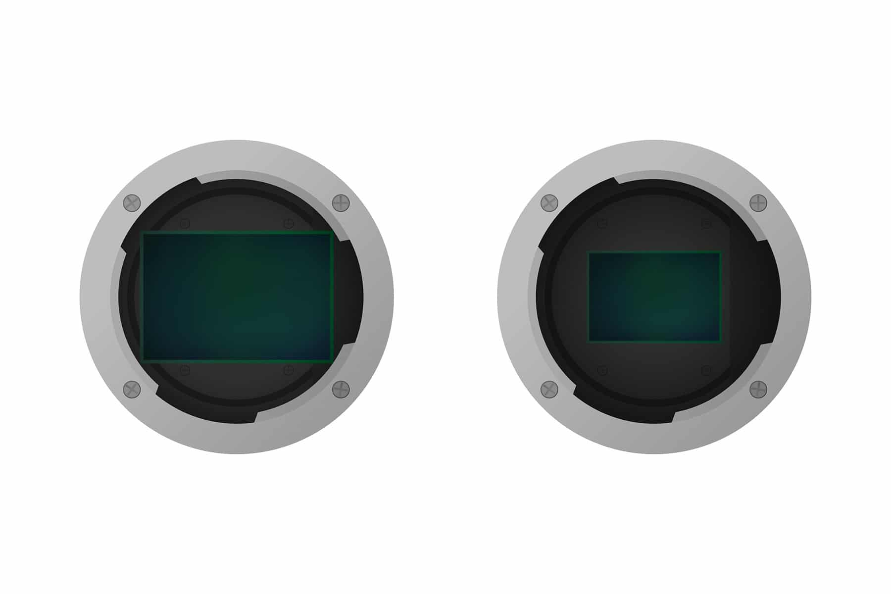 Cropped Sensor and Full Frame Sensor Cameras